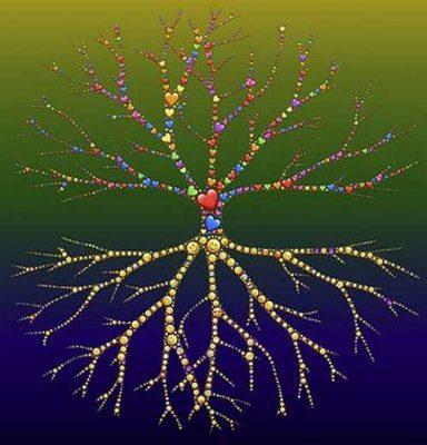 l'arbre et ses racines ses cœurs